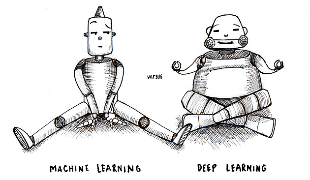 Deep Learning intuition for a business user